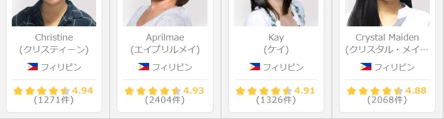 ユーザーの評価